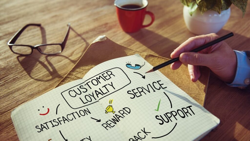 Do B2B Customer Loyalty Programs Make A Significant Difference?